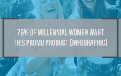 76% of Millennial Women Want THIS Promo Product [Infographic]