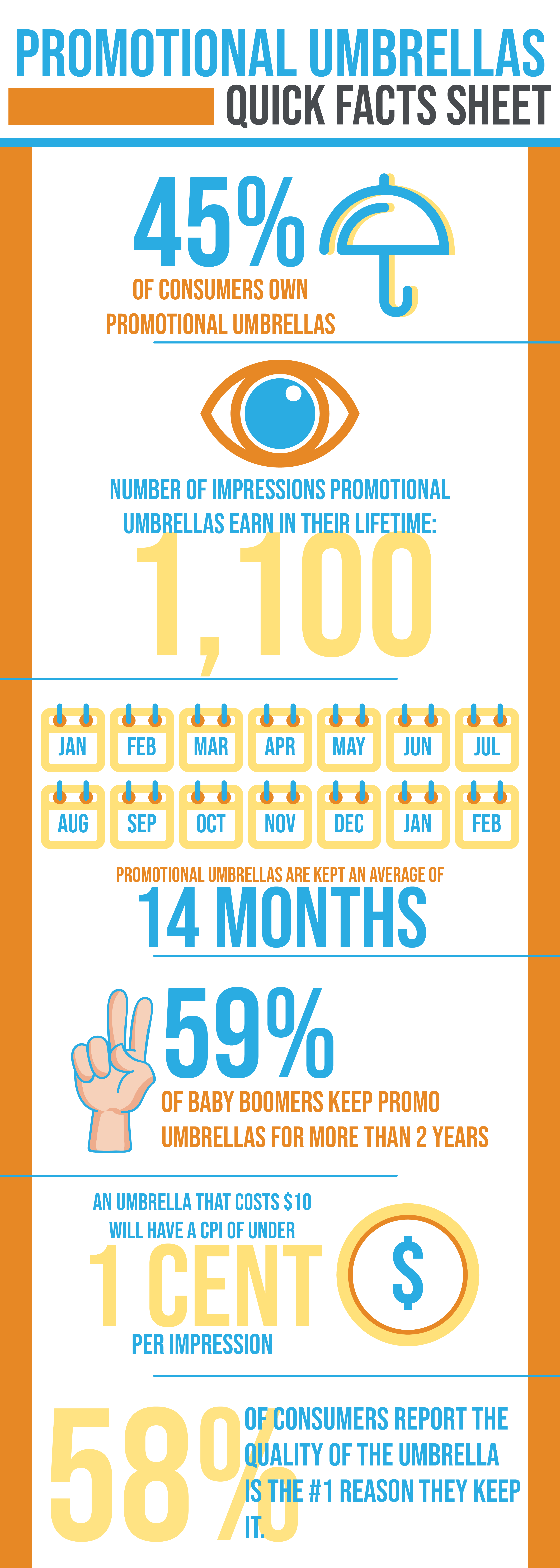 Umbrellas: The Promo Product With Staying Power [Infographic] 1